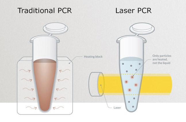 Laser_PCR_GNA