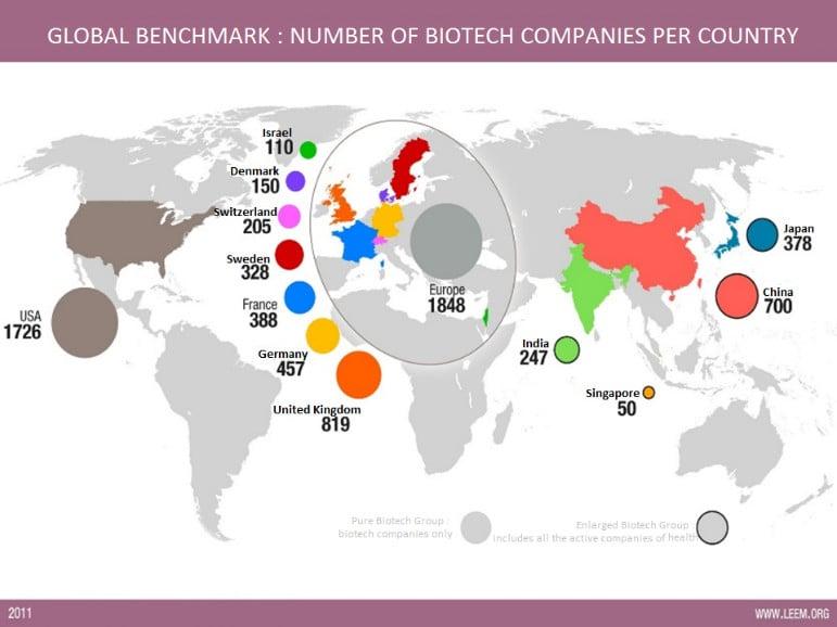 global benchmark 2