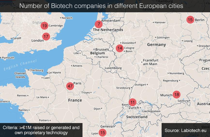 european_bioclusters