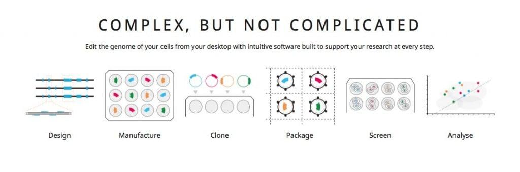 desktop_genetics_complex