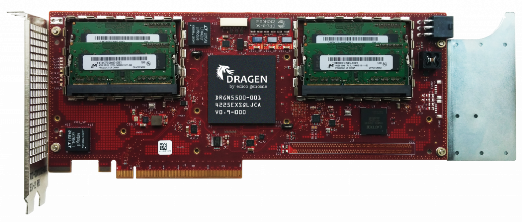 The Dragen Board with Chip and memory (Source: Edico Genome)