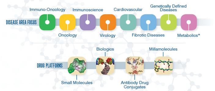 bms_lps_immunooncology