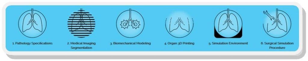 differential_medicine_thefamily_biomodex