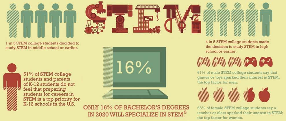 stem_education_biotech_science_labster_biotechnology