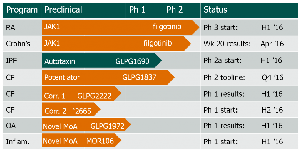 pipeline_galapagos_updated