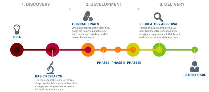 mitrion_nanion_leiden_drug_discovery_cipa