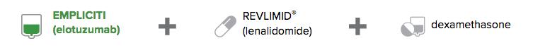 empliciti_elotuzumab_bms_abbvie_multiple_myeloma_lenalidomide_dexamethasone