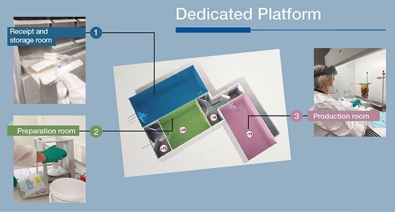 MaaT Pharma platform