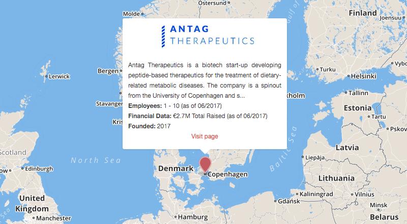 Antag-Therapeutics-Map