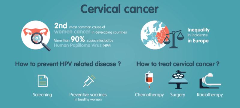 RAIDS HPV cervical cancer figures (1)