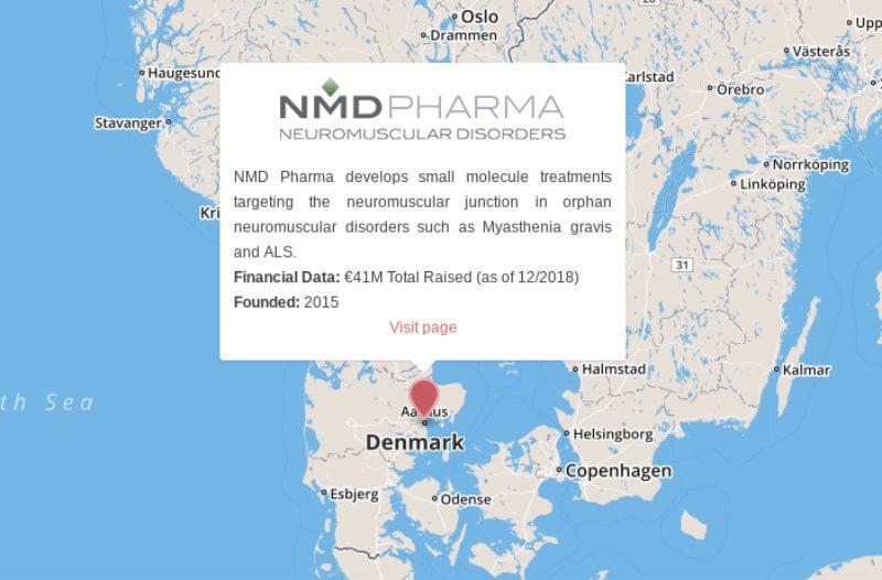 NMD pharma Denmark myasthenia gravis