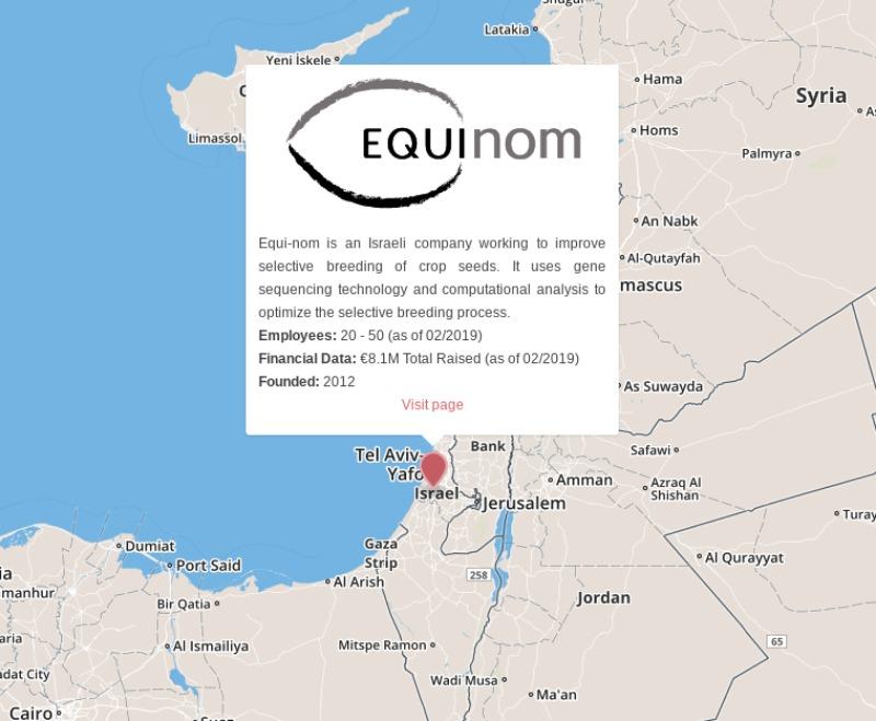 equi-nom israel genomics selective breeding legume map
