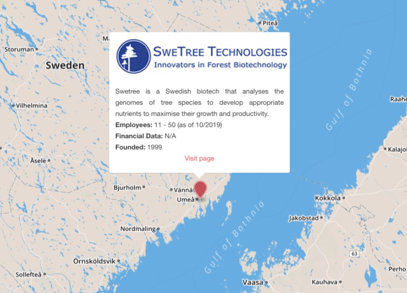 swetree technologies umea sweden