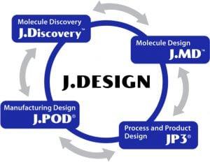 J.DESIGN, Evotec, Just-Evotec Biologics