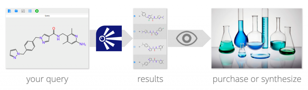 BioSolveIT, infiniSee, molecule search, drug discovery, chemical spaces