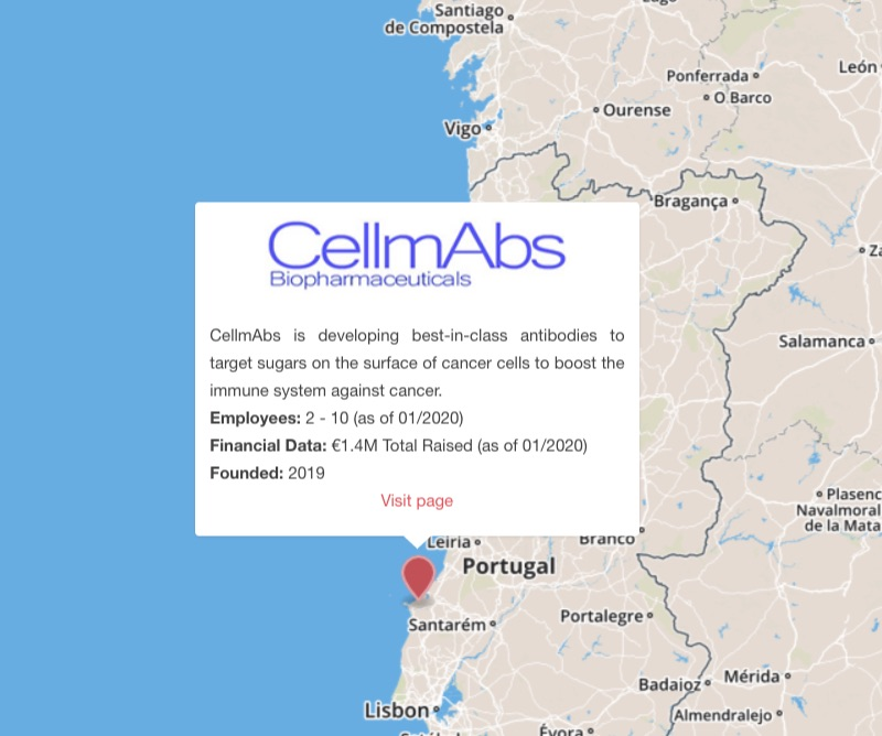 cellmabs lisbon portugal cancer