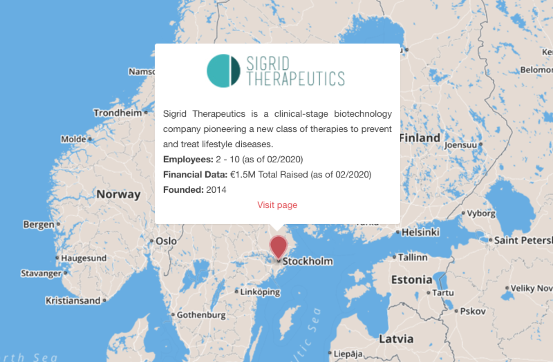 sigrid therapeutics type 2 diabetes stockholm
