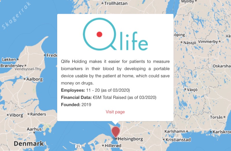 qlife holding diagnostics diy