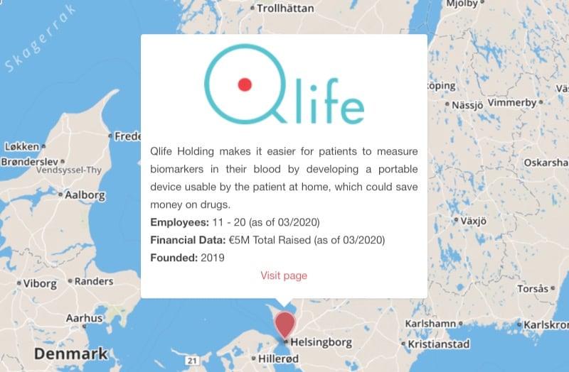 qlife holding diagnostics diy