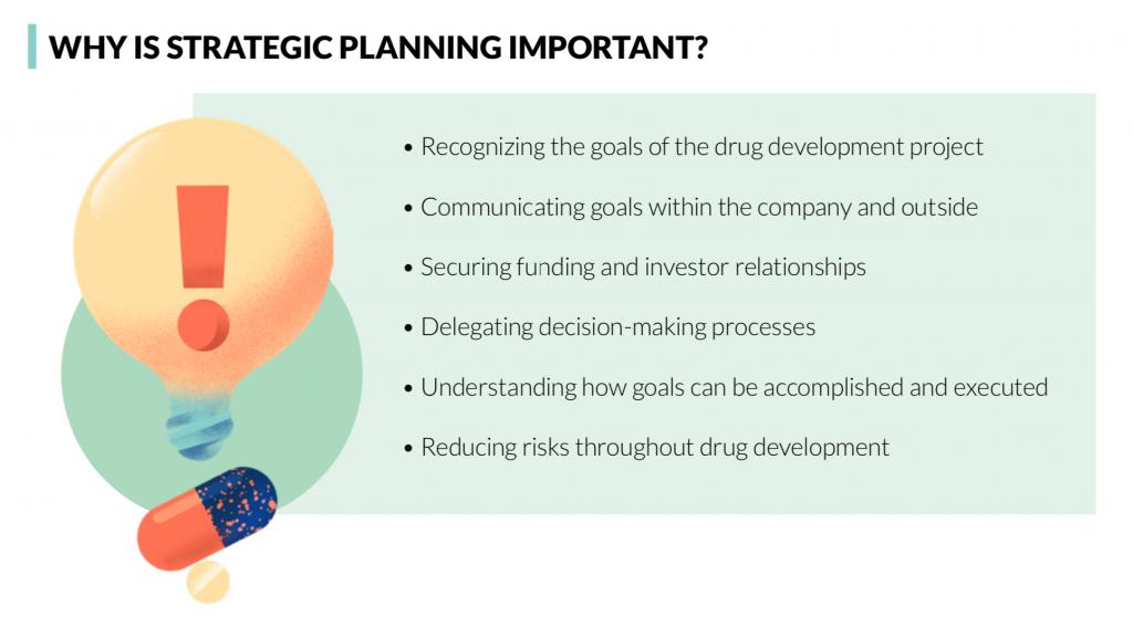 drug development strategy, emerging biotechs