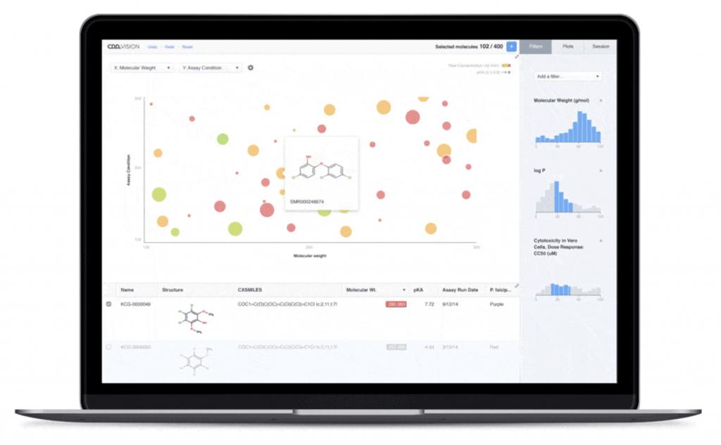 CDD Vault, data management