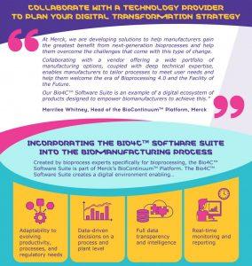 digital, biomanufacturers